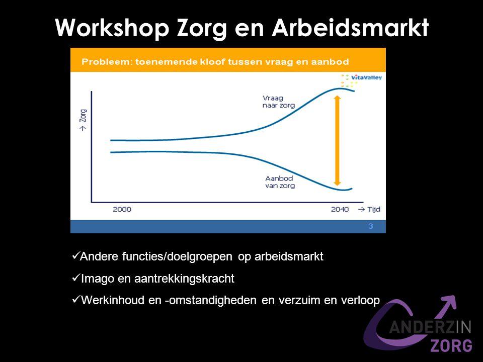 Workshop Zorg en Arbeidsmarkt Andere functies/doelgroepen op arbeidsmarkt Imago en aantrekkingskracht Werkinhoud en -omstandigheden en verzuim en verloop
