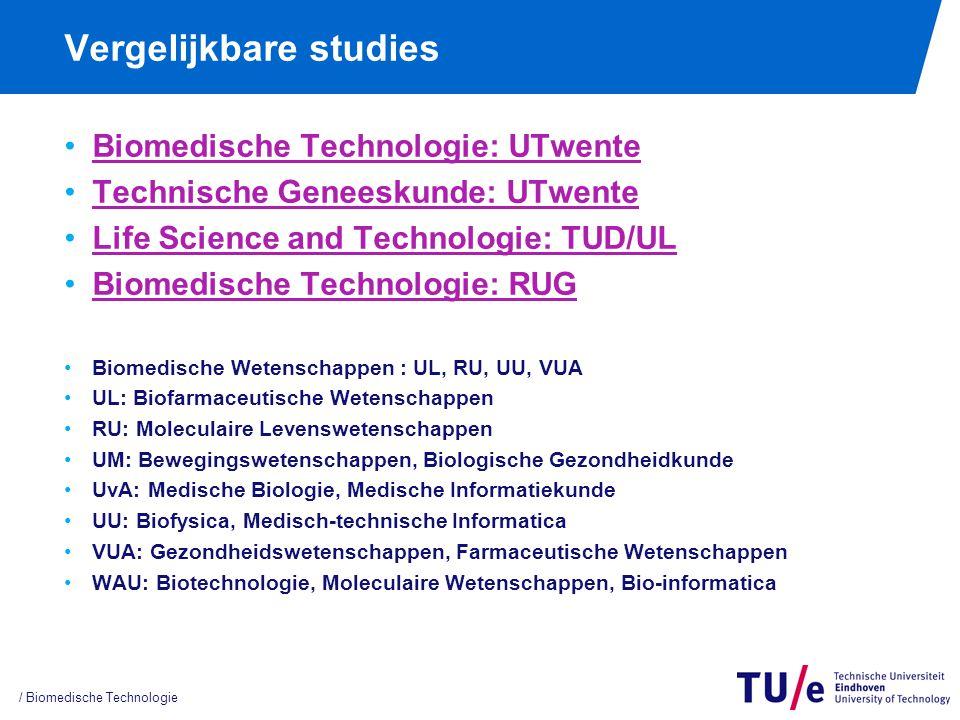 Vergelijkbare studies Biomedische Technologie: UTwente Technische Geneeskunde: UTwente Life Science and Technologie: TUD/UL Biomedische Technologie: RUG Biomedische Wetenschappen : UL, RU, UU, VUA UL: Biofarmaceutische Wetenschappen RU: Moleculaire Levenswetenschappen UM: Bewegingswetenschappen, Biologische Gezondheidkunde UvA: Medische Biologie, Medische Informatiekunde UU: Biofysica, Medisch-technische Informatica VUA: Gezondheidswetenschappen, Farmaceutische Wetenschappen WAU: Biotechnologie, Moleculaire Wetenschappen, Bio-informatica / Biomedische Technologie
