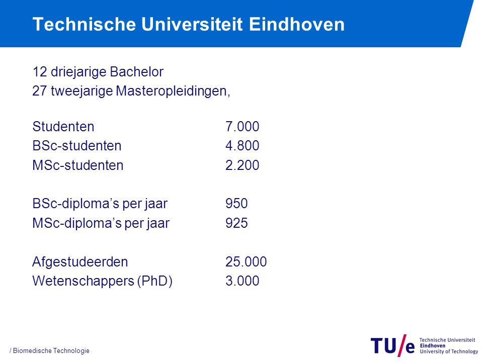 12 driejarige Bachelor 27 tweejarige Masteropleidingen, Studenten7.000 BSc-studenten4.800 MSc-studenten2.200 BSc-diploma's per jaar 950 MSc-diploma's per jaar 925 Afgestudeerden25.000 Wetenschappers (PhD)3.000 / Biomedische Technologie