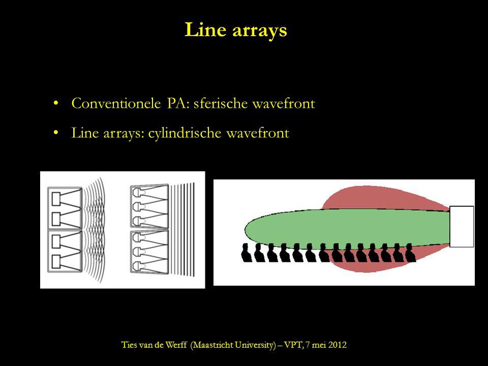 Line arrays Conventionele PA: sferische wavefront Line arrays: cylindrische wavefront Ties van de Werff (Maastricht University) – VPT, 7 mei 2012