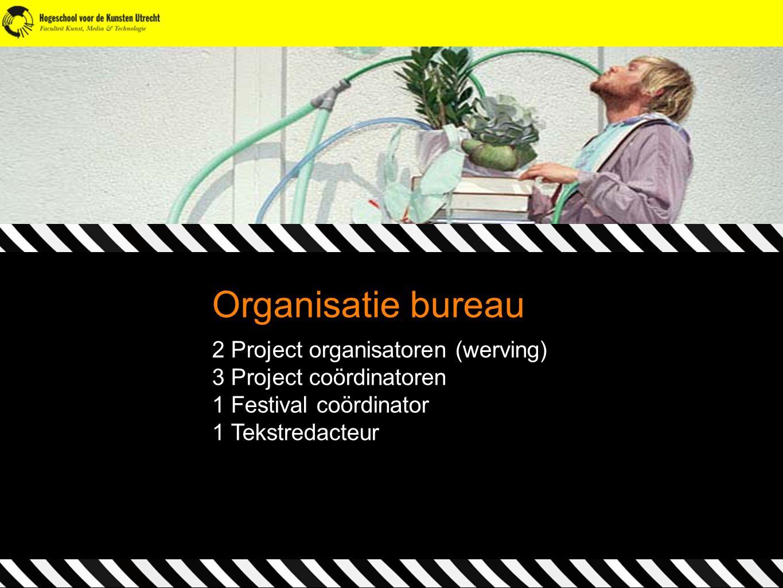 Organisatie bureau 2 Project organisatoren (werving) 3 Project coördinatoren 1 Festival coördinator 1 Tekstredacteur