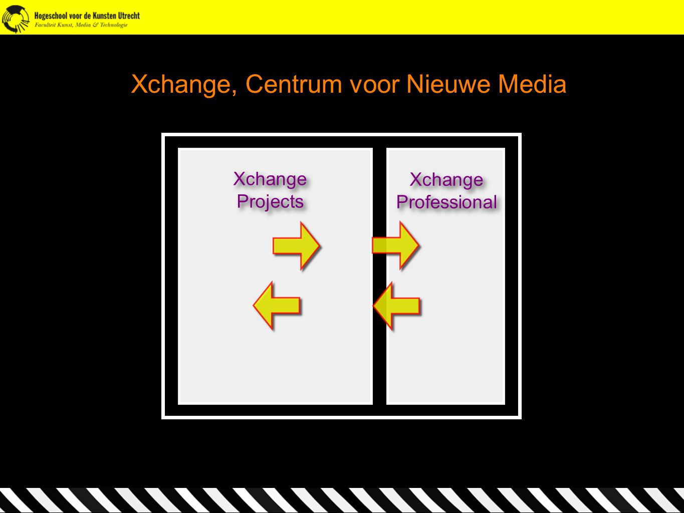 Xchange, Centrum voor Nieuwe Media Xchange Projects Xchange Projects Xchange Professional Xchange Professional