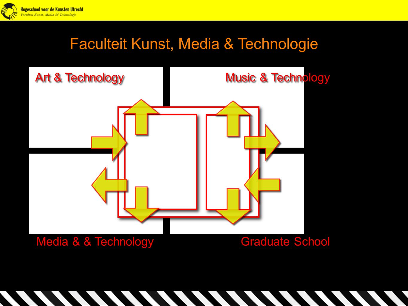Faculteit Kunst, Media & Technologie Art & Technology Graduate School Music & Technology Media & & Technology
