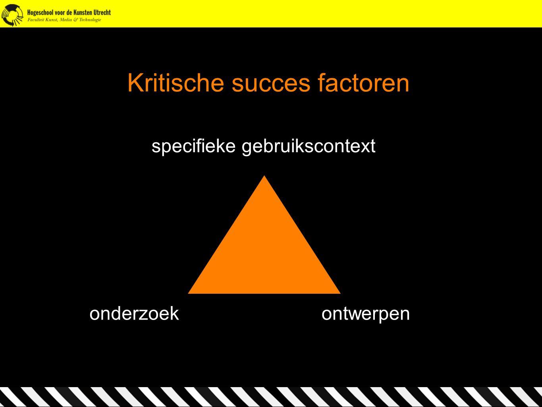 Kritische succes factoren specifieke gebruikscontext onderzoek ontwerpen