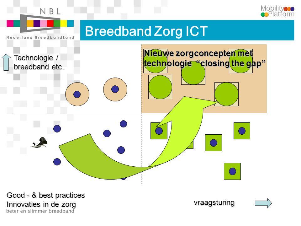 www.nederlandbreedbandland.nl