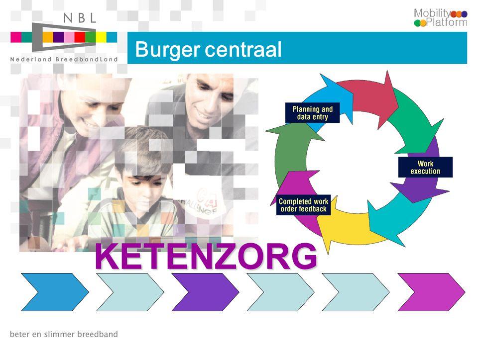 Burger centraal KETENZORG