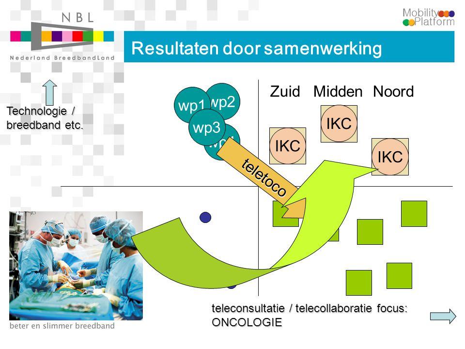Resultaten door samenwerking wp2 wp1 wp4 IKC teleconsultatie / telecollaboratie focus: ONCOLOGIE Technologie / breedband etc. wp3 teletoco Zuid Midden