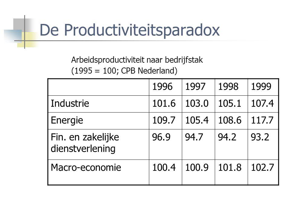 De Productiviteitsparadox Arbeidsproductiviteit naar bedrijfstak (1995 = 100; CPB Nederland) 1996199719981999 Industrie101.6103.0105.1107.4 Energie109