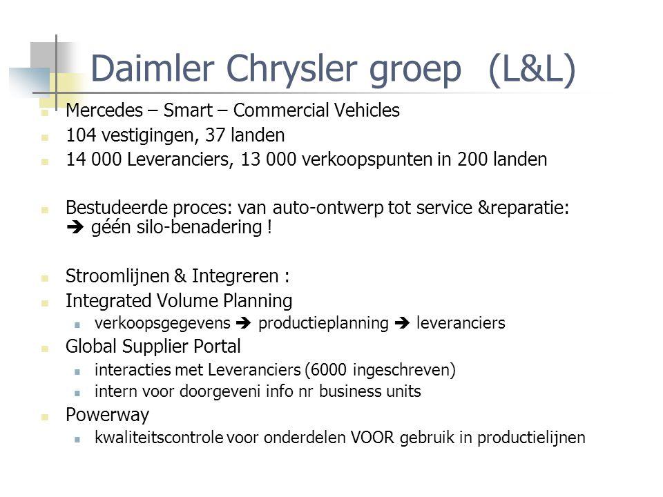 Daimler Chrysler groep(L&L) Mercedes – Smart – Commercial Vehicles 104 vestigingen, 37 landen 14 000 Leveranciers, 13 000 verkoopspunten in 200 landen