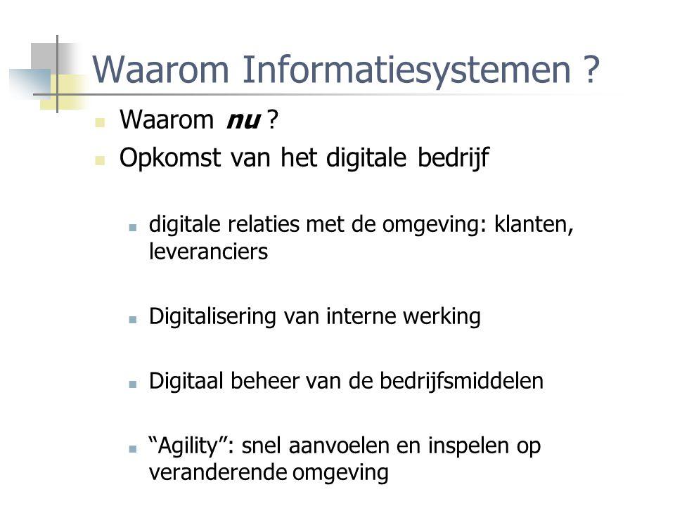 Waarom Informatiesystemen ? Waarom nu ? Opkomst van het digitale bedrijf digitale relaties met de omgeving: klanten, leveranciers Digitalisering van i