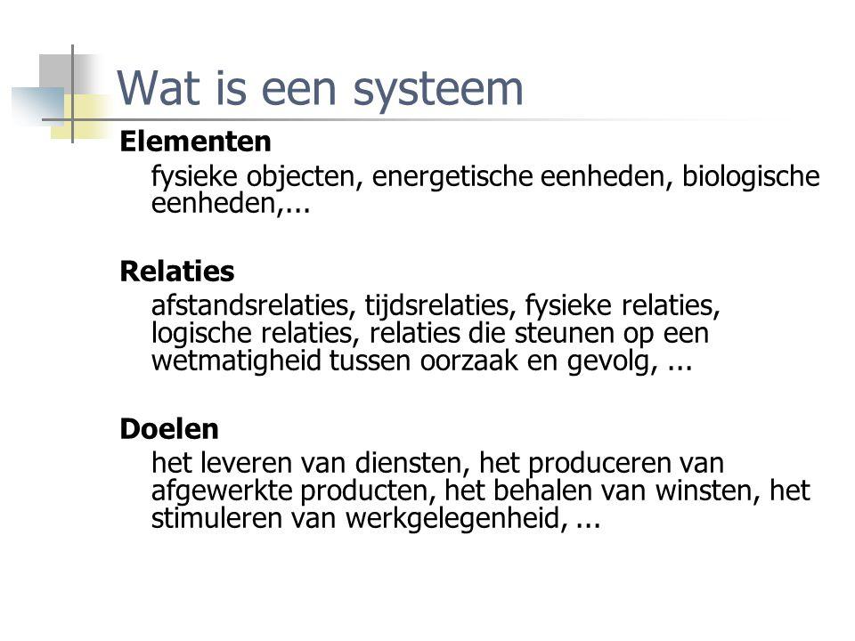 Wat is een systeem Elementen fysieke objecten, energetische eenheden, biologische eenheden,... Relaties afstandsrelaties, tijdsrelaties, fysieke relat