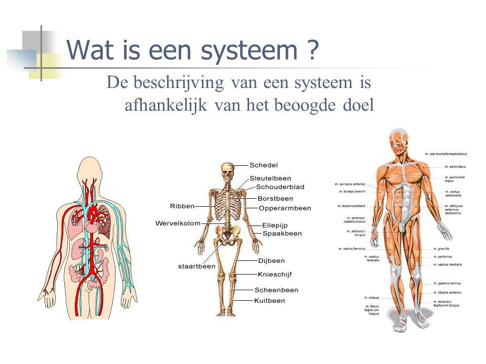 Wat is een systeem ? De beschrijving van een systeem is afhankelijk van het beoogde doel