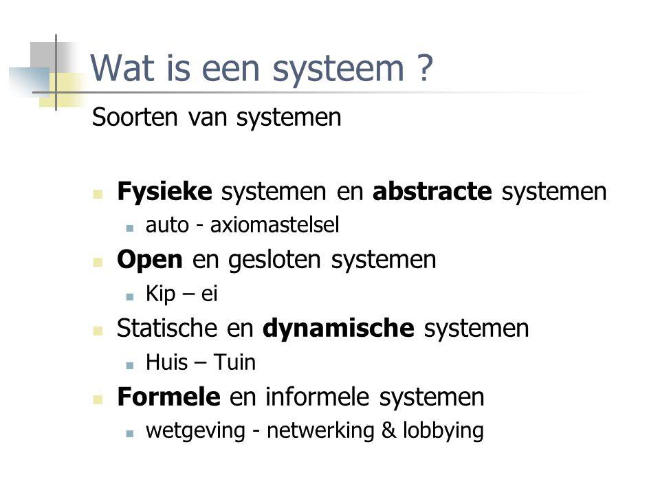 Wat is een systeem ? Soorten van systemen Fysieke systemen en abstracte systemen auto - axiomastelsel Open en gesloten systemen Kip – ei Statische en