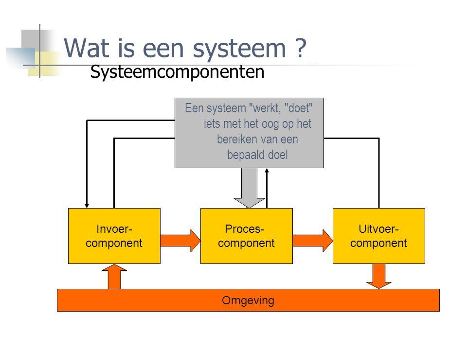 Wat is een systeem ? Systeemcomponenten Proces- component Beheers- component Omgeving Een systeem