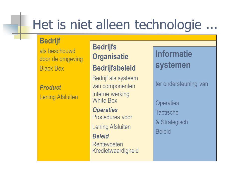 Het is niet alleen technologie... Bedrijf als beschouwd door de omgeving Black Box Product Lening Afsluiten Bedrijfs Organisatie Bedrijfsbeleid Bedrij