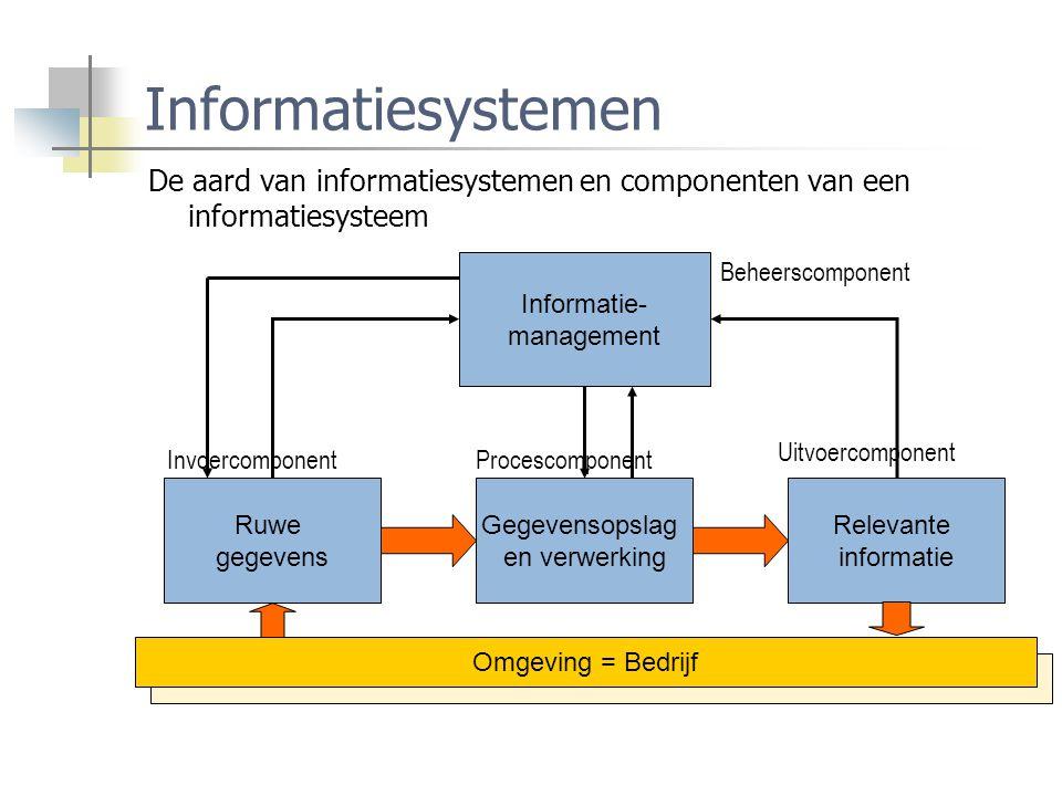 Informatiesystemen De aard van informatiesystemen en componenten van een informatiesysteem Informatie- management Ruwe gegevens Relevante informatie G