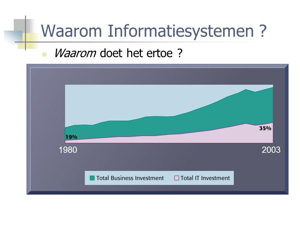 Waarom Informatiesystemen ? Waarom doet het ertoe ? 20031980