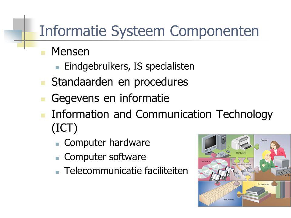 Informatie Systeem Componenten Mensen Eindgebruikers, IS specialisten Standaarden en procedures Gegevens en informatie Information and Communication T