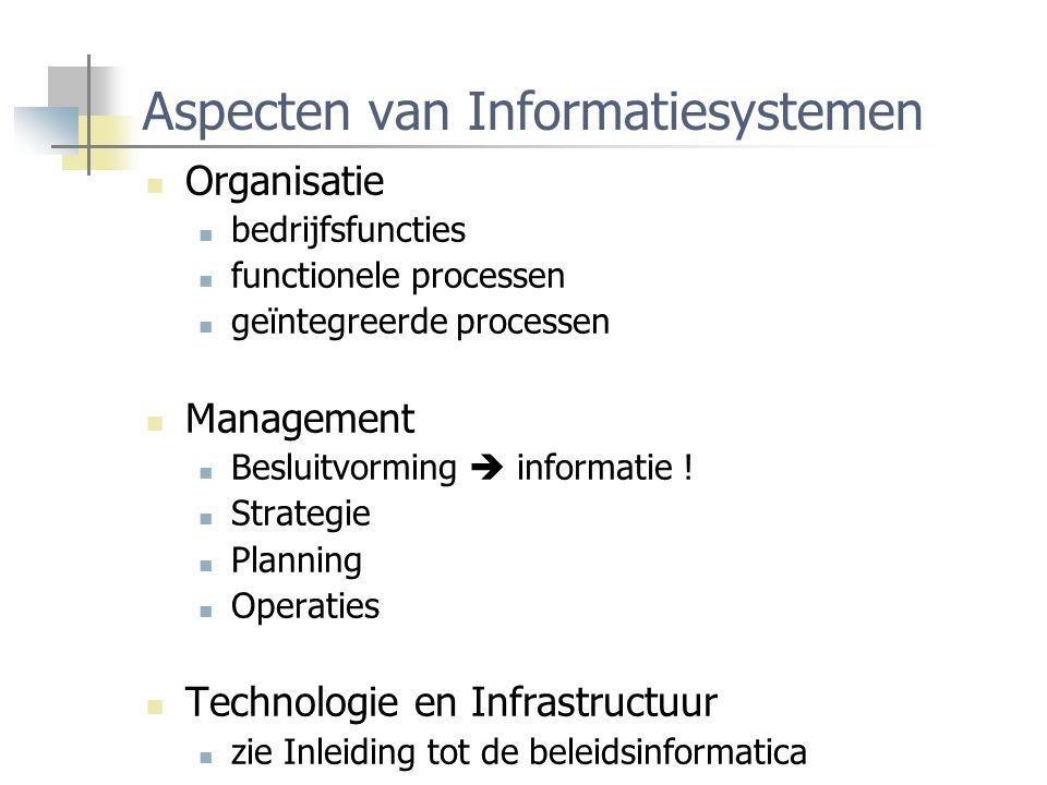 Aspecten van Informatiesystemen Organisatie bedrijfsfuncties functionele processen geïntegreerde processen Management Besluitvorming  informatie ! St