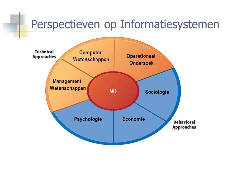 Perspectieven op Informatiesystemen Management Wetenschappen Computer Wetenschappen Operationeel Onderzoek Sociologie EconomiePsychologie