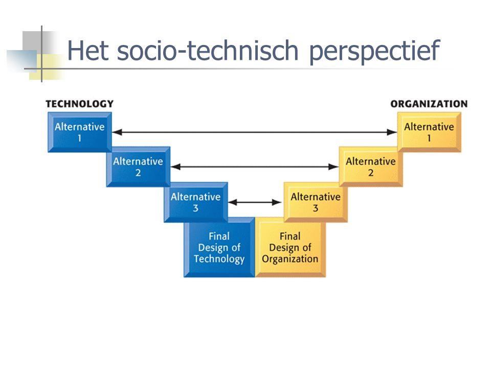 Het socio-technisch perspectief