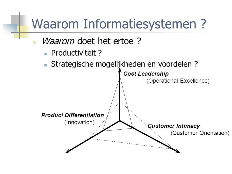 Waarom Informatiesystemen ? Waarom doet het ertoe ? Productiviteit ? Strategische mogelijkheden en voordelen ? Cost Leadership (Operational Excellence