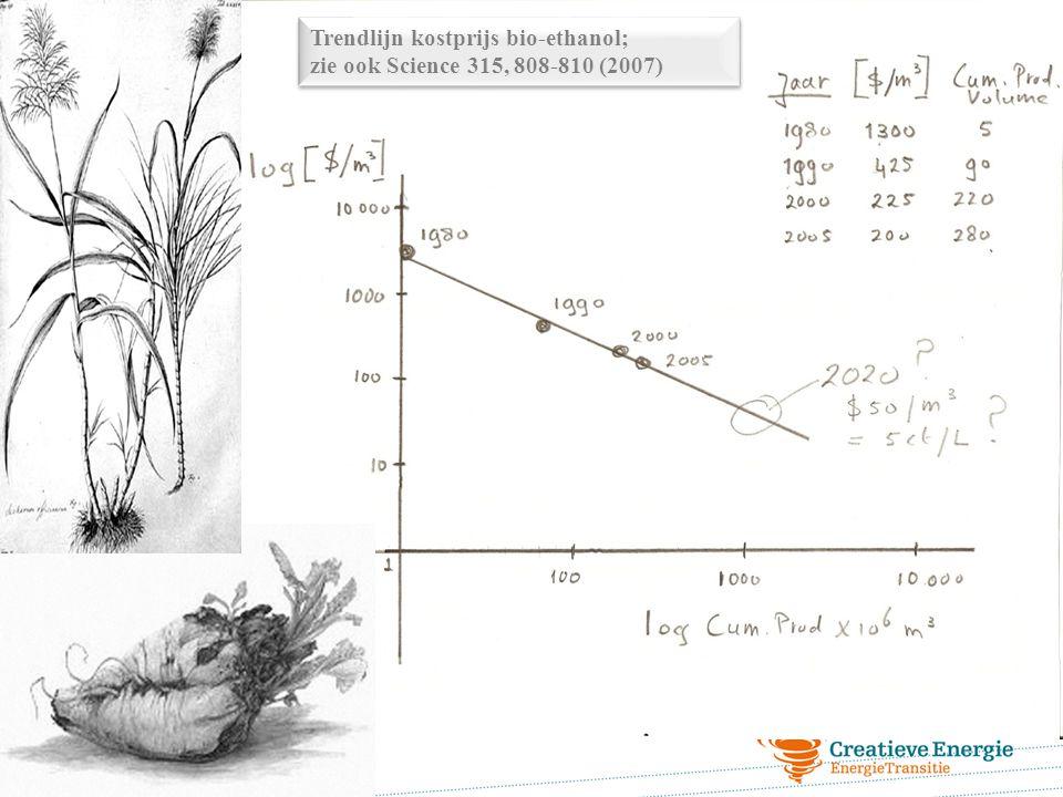Trendlijn kostprijs bio-ethanol; zie ook Science 315, 808-810 (2007) Trendlijn kostprijs bio-ethanol; zie ook Science 315, 808-810 (2007)