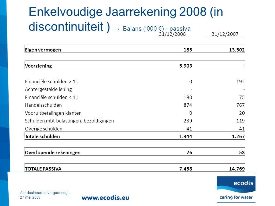 Enkelvoudige Jaarrekening 2008 (in discontinuiteit ) → Balans ('000 €) - passiva Aandeelhoudersvergadering - 27 mei 2009 31/12/200831/12/2007 Eigen vermogen185 13.502 Voorziening5.903 - Financiële schulden > 1 j0192 Achtergestelde lening-- Financiële schulden < 1 j19075 Handelsschulden874767 Vooruitbetalingen klanten020 Schulden mbt belastingen, bezoldigingen239119 Overige schulden41 Totale schulden1.344 1.267 Overlopende rekeningen26 53 TOTALE PASSIVA7.458 14.769