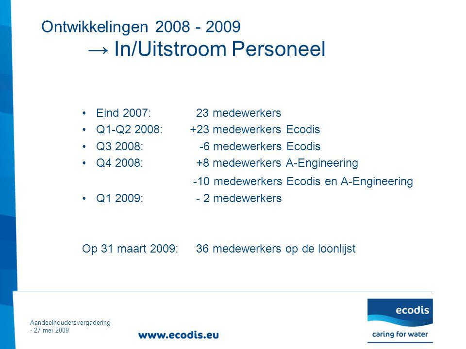 Eind 2007: 23 medewerkers Q1-Q2 2008: +23 medewerkers Ecodis Q3 2008: -6 medewerkers Ecodis Q4 2008: +8 medewerkers A-Engineering -10 medewerkers Ecodis en A-Engineering Q1 2009: - 2 medewerkers Op 31 maart 2009: 36 medewerkers op de loonlijst Aandeelhoudersvergadering - 27 mei 2009 Ontwikkelingen 2008 - 2009 → In/Uitstroom Personeel