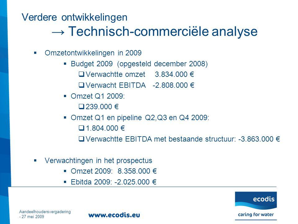  Omzetontwikkelingen in 2009  Budget 2009 (opgesteld december 2008)  Verwachtte omzet 3.834.000 €  Verwacht EBITDA -2.808.000 €  Omzet Q1 2009:  239.000 €  Omzet Q1 en pipeline Q2,Q3 en Q4 2009:  1.804.000 €  Verwachtte EBITDA met bestaande structuur: -3.863.000 €  Verwachtingen in het prospectus  Omzet 2009: 8.358.000 €  Ebitda 2009: -2.025.000 € Aandeelhoudersvergadering - 27 mei 2009 Verdere ontwikkelingen → Technisch-commerciële analyse