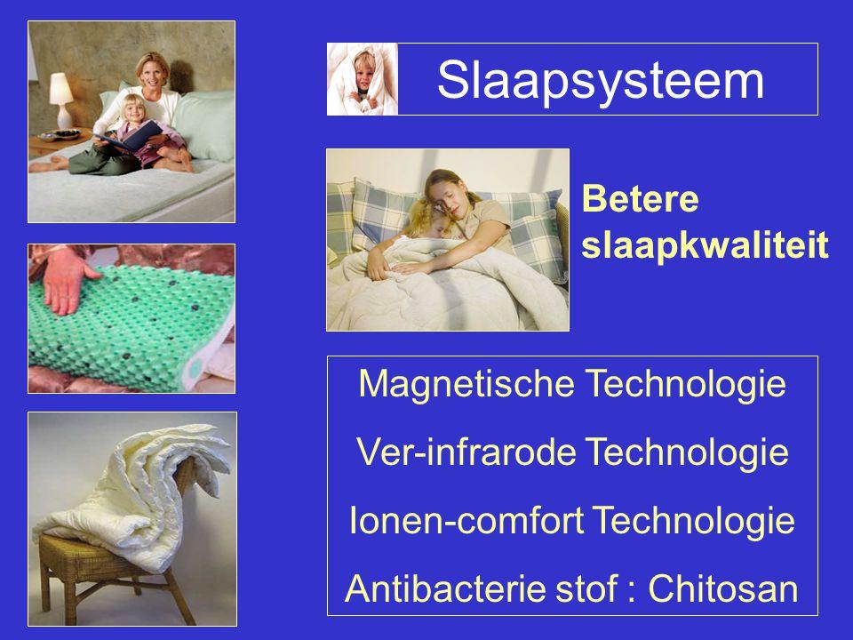 Gemiddeld 100 minuten Slaperig Lichte Slaap Diepe Slaap Diepste Slaap Droom-fase Slaapcyclus
