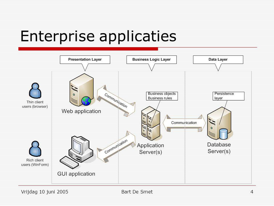 Vrijdag 10 juni 2005Bart De Smet5 Het.NET platform  Visie: Microsoft versie 3.0  Technologie: Ontwikkelingsframework:.NET Framework Ontwikkelingstools: Visual Studio Windows Server System : IIS, MSMQ,...