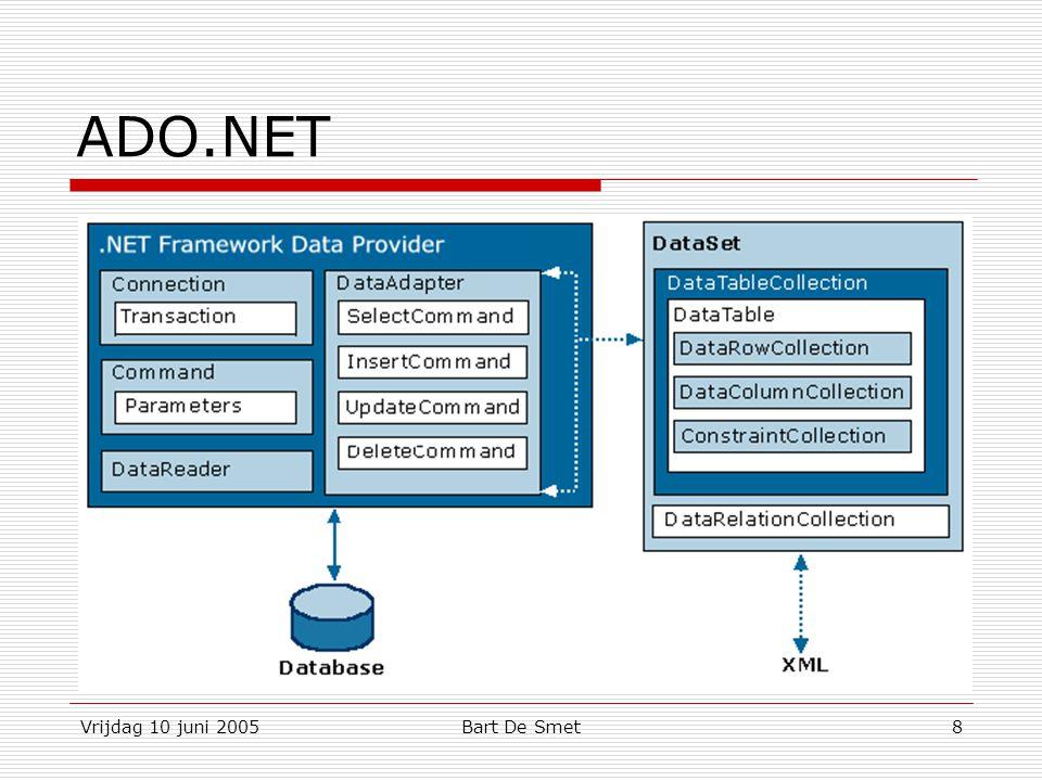Vrijdag 10 juni 2005Bart De Smet9 ADO.NET  DataSet Off-line weerspiegeling van de database  Houdt wijzigingen bij  Mogelijk probleem van data aging XML-gebaseerde datacarrier (o.a.