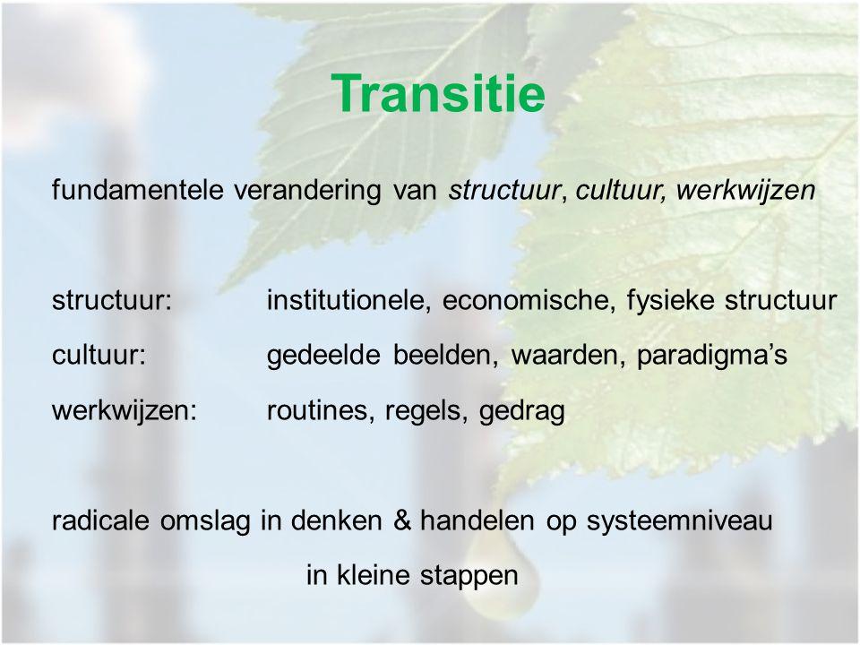 Transitie fundamentele verandering van structuur, cultuur, werkwijzen structuur:institutionele, economische, fysieke structuur cultuur: gedeelde beelden, waarden, paradigma's werkwijzen:routines, regels, gedrag radicale omslag in denken & handelen op systeemniveau in kleine stappen