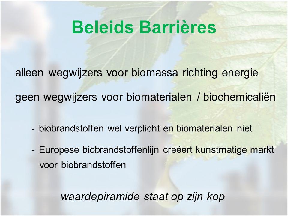 alleen wegwijzers voor biomassa richting energie geen wegwijzers voor biomaterialen / biochemicaliën - biobrandstoffen wel verplicht en biomaterialen niet - Europese biobrandstoffenlijn creëert kunstmatige markt voor biobrandstoffen waardepiramide staat op zijn kop Beleids Barrières