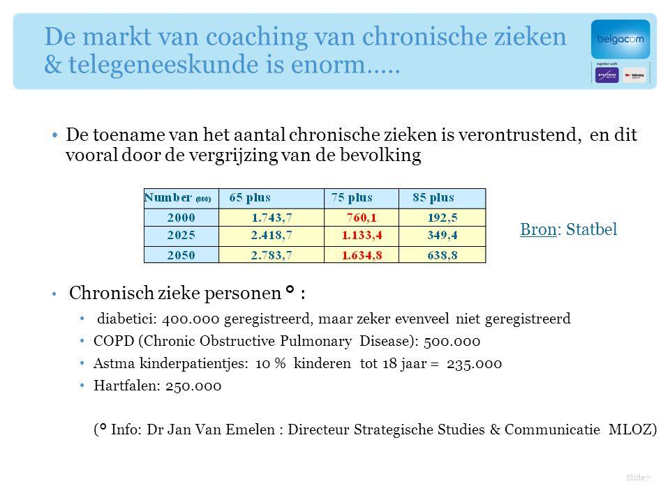 Slide 7 De markt van coaching van chronische zieken & telegeneeskunde is enorm…..