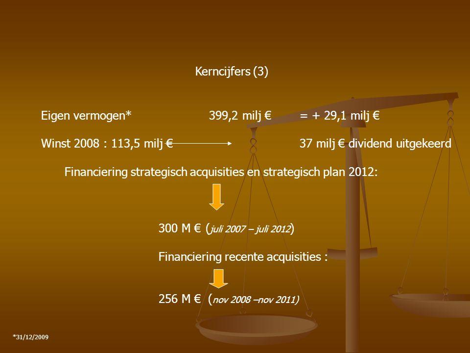 Kerncijfers (3) Eigen vermogen* 399,2 milj €= + 29,1 milj € Winst 2008 : 113,5 milj € 37 milj € dividend uitgekeerd Financiering strategisch acquisiti