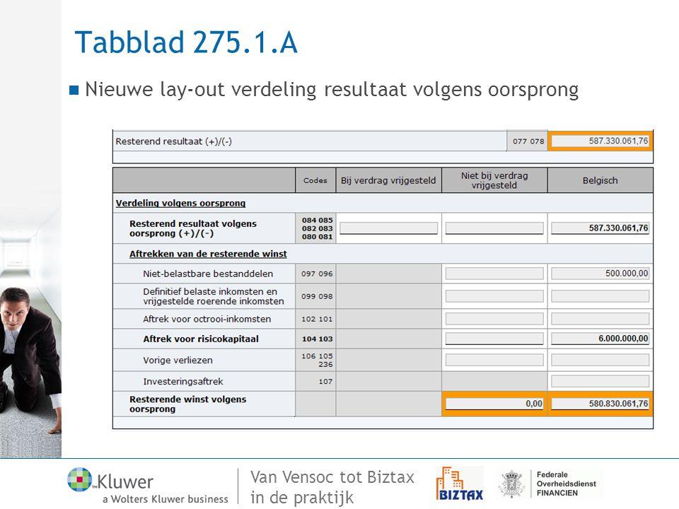Van Vensoc tot Biztax in de praktijk Tabblad 275.1.A Nieuwe lay-out verdeling resultaat volgens oorsprong