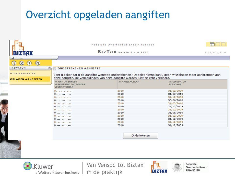 Van Vensoc tot Biztax in de praktijk Overzicht opgeladen aangiften