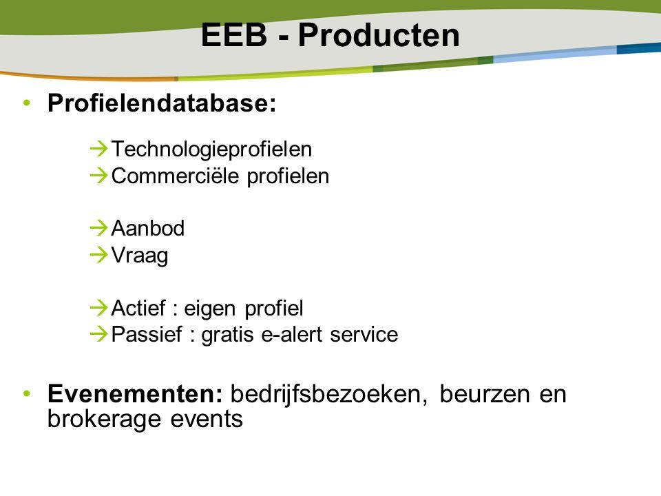 EEB - Producten Profielendatabase:  Technologieprofielen  Commerciële profielen  Aanbod  Vraag  Actief : eigen profiel  Passief : gratis e-alert