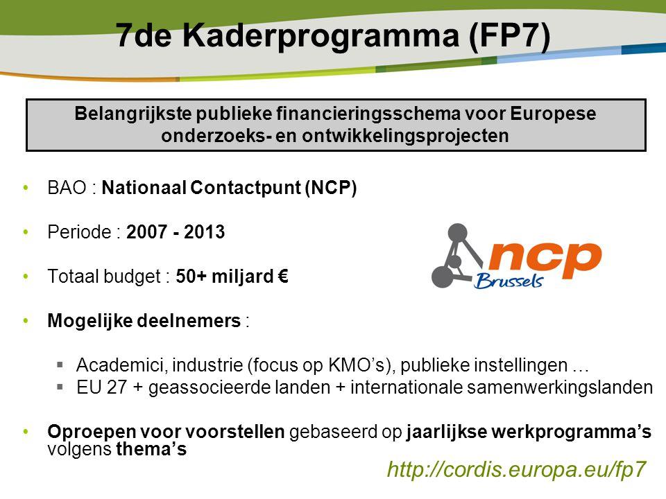 7de Kaderprogramma (FP7) BAO : Nationaal Contactpunt (NCP) Periode : 2007 - 2013 Totaal budget : 50+ miljard € Mogelijke deelnemers :  Academici, ind
