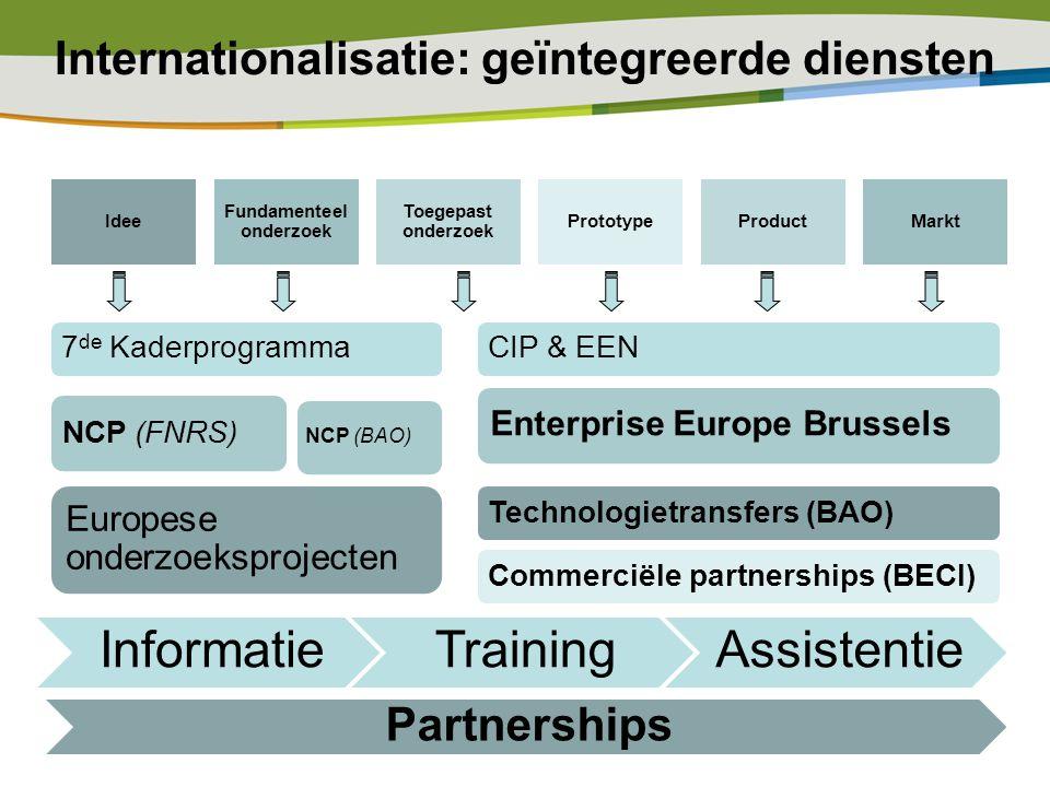Internationalisatie: geïntegreerde diensten Partnerships InformatieTrainingAssistentie Idee Fundamenteel onderzoek Toegepast onderzoek PrototypeProduc