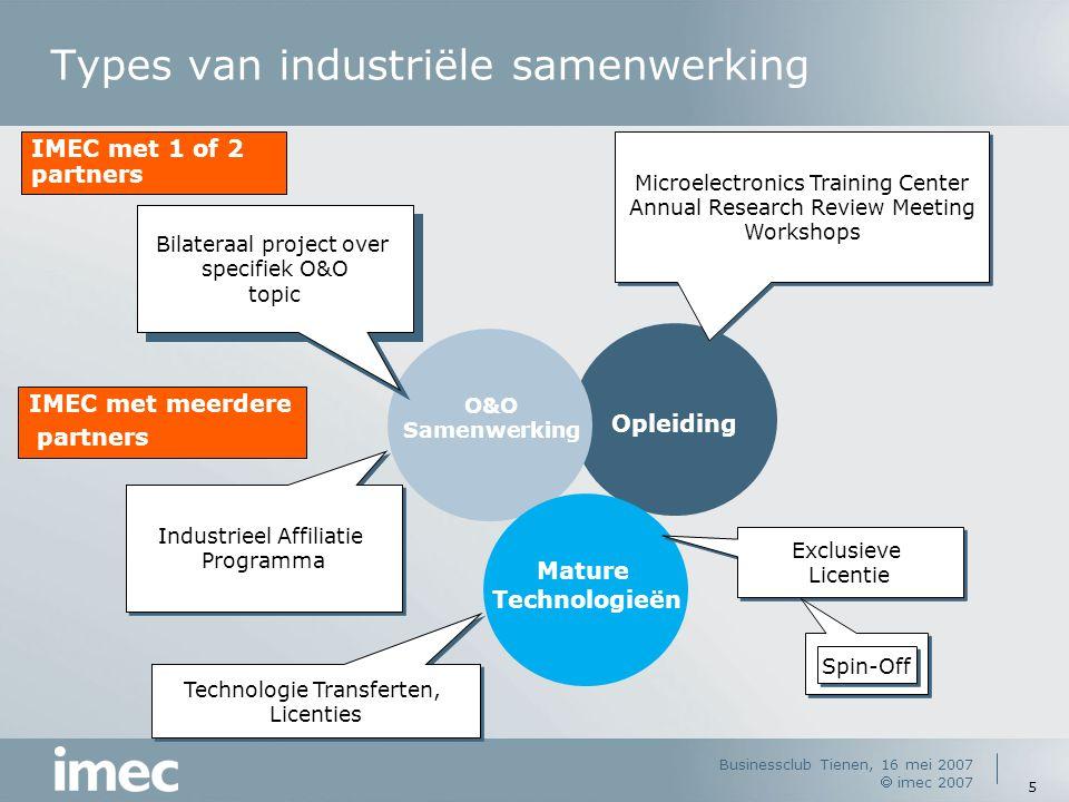 Businessclub Tienen, 16 mei 2007  imec 2007 5 Types van industriële samenwerking O&O Samenwerking Opleiding Mature Technologieën Microelectronics Tra