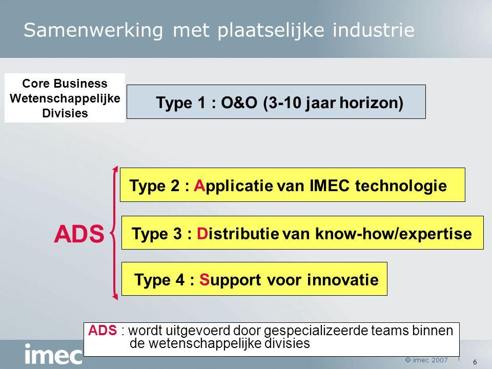 Businessclub Tienen, 16 mei 2007  imec 2007 6 Samenwerking met plaatselijke industrie Type 1 : O&O (3-10 jaar horizon) Type 2 : Applicatie van IMEC t