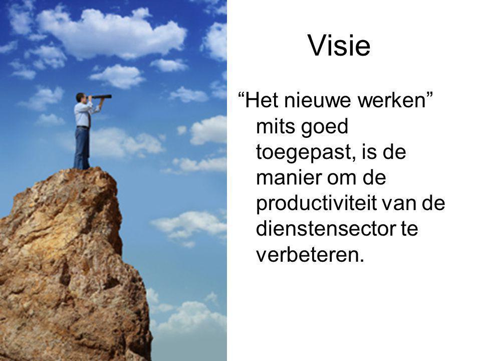 """Visie """"Het nieuwe werken"""" mits goed toegepast, is de manier om de productiviteit van de dienstensector te verbeteren."""