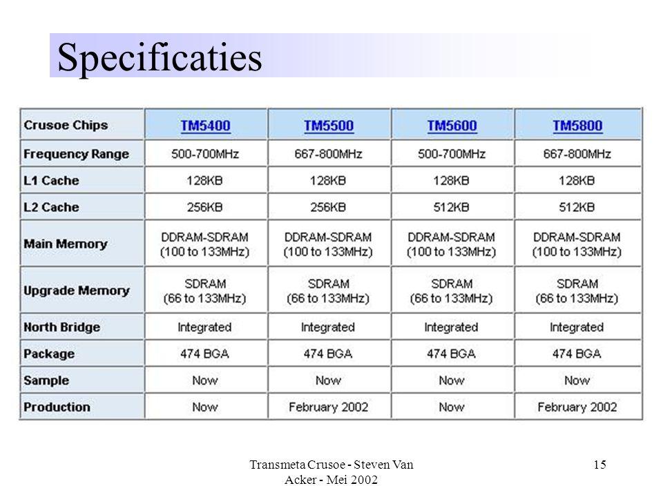 Transmeta Crusoe - Steven Van Acker - Mei 2002 15 Specificaties