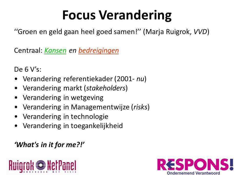 Focus Verandering ''Groen en geld gaan heel goed samen!'' (Marja Ruigrok, VVD) Centraal: Kansen en bedreigingen De 6 V's: Verandering referentiekader