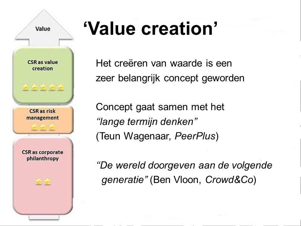 'Value creation' Het creëren van waarde is een zeer belangrijk concept geworden Concept gaat samen met het ''lange termijn denken'' (Teun Wagenaar, Pe