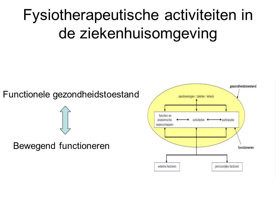 Functionele gezondheidstoestand Bewegend functioneren Fysiotherapeutische activiteiten in de ziekenhuisomgeving