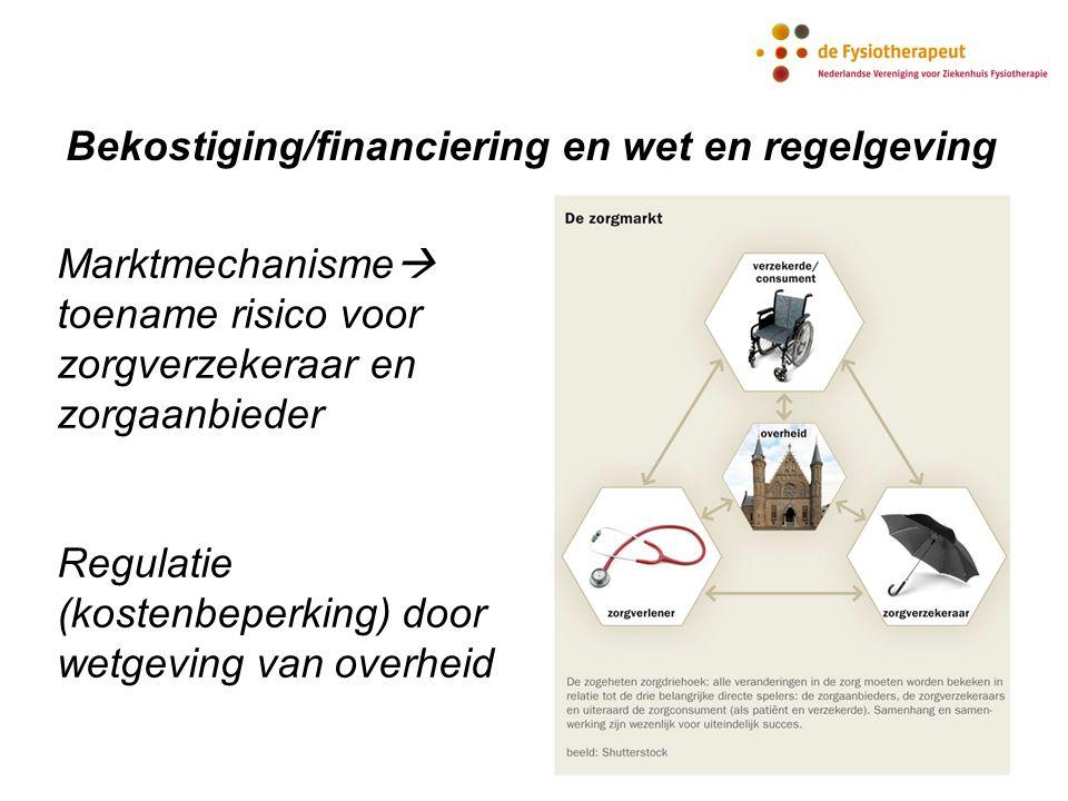 Marktmechanisme  toename risico voor zorgverzekeraar en zorgaanbieder Regulatie (kostenbeperking) door wetgeving van overheid Bekostiging/financierin